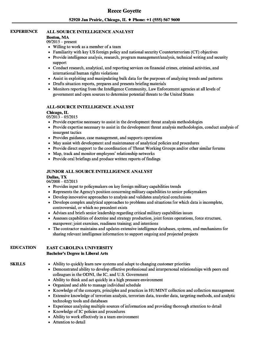 Download All Source Intelligence Analyst Resume Sample As Image File
