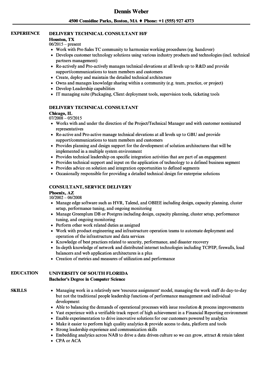 Nice Art Framer Resume Gallery Professional Resume Example Ideas