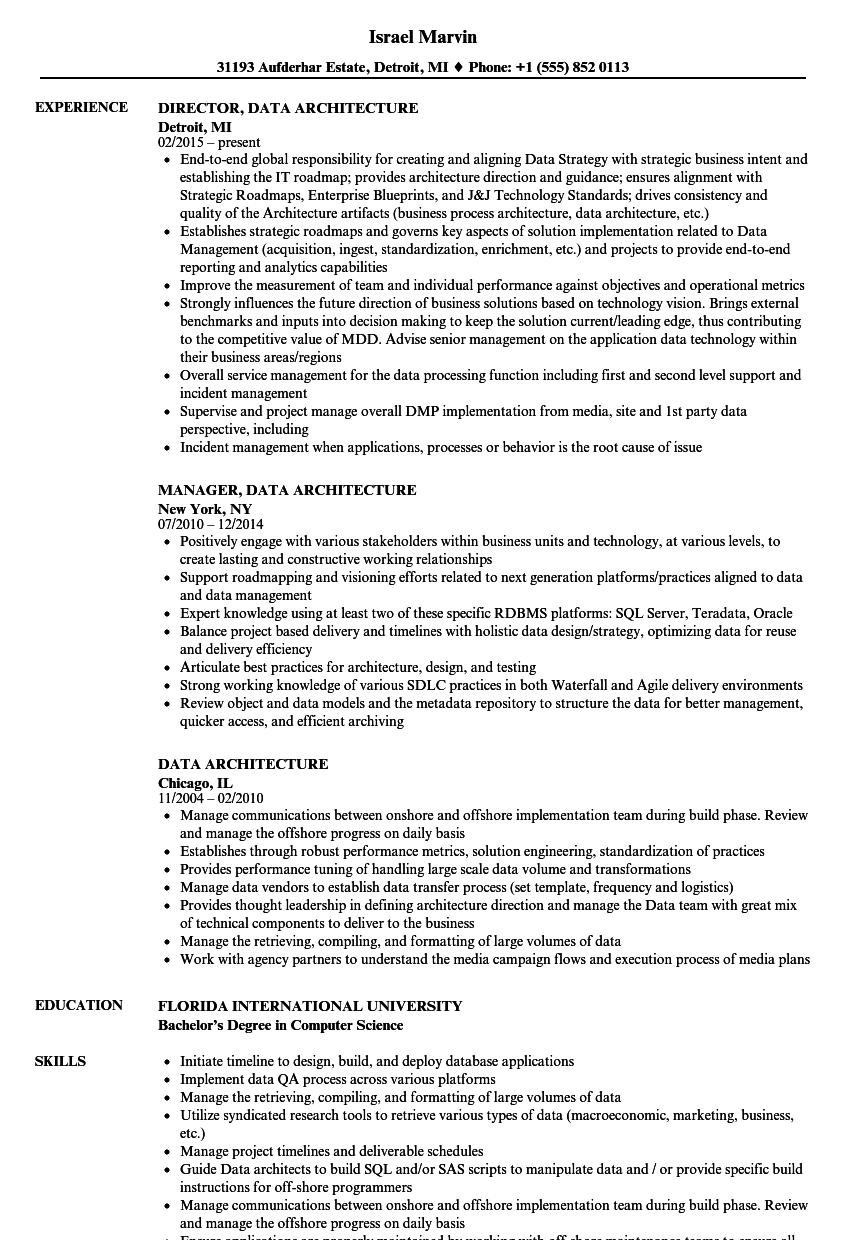 Product Architect Sample Resume wedding consultant cover letter ...