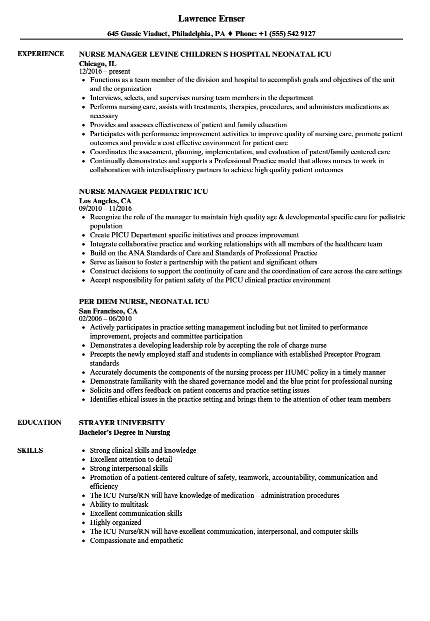 sample resume cvicu nurse
