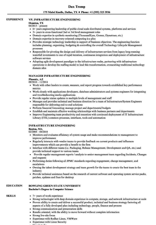 infrastructure engineering resume samples