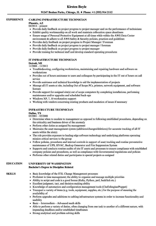 Infrastructure Technician Resume Samples | Velvet Jobs
