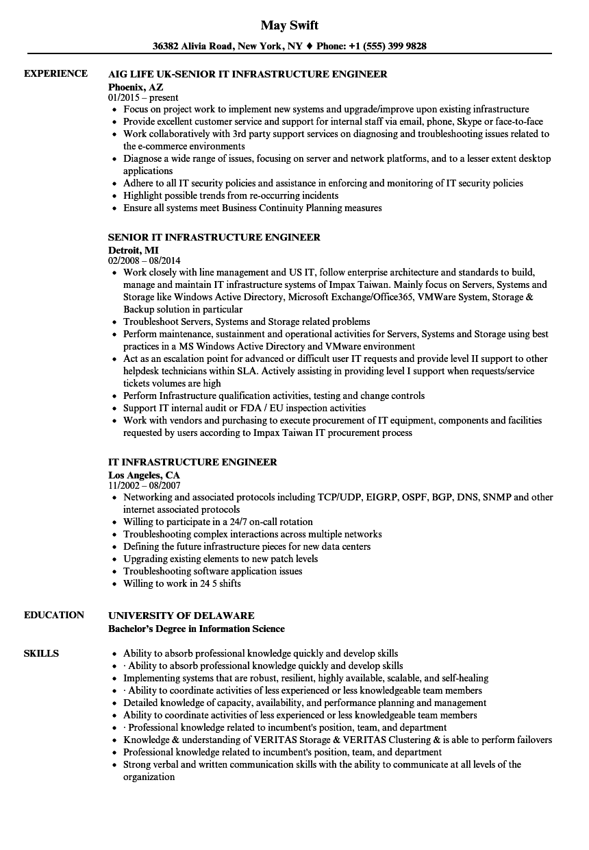 It Infrastructure Engineer Resume Samples Velvet Jobs