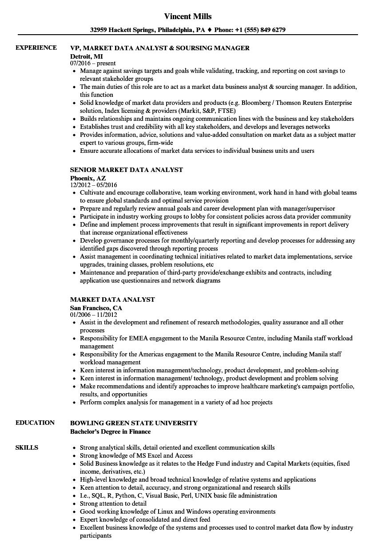 Market Data Analyst Resume Samples | Velvet Jobs