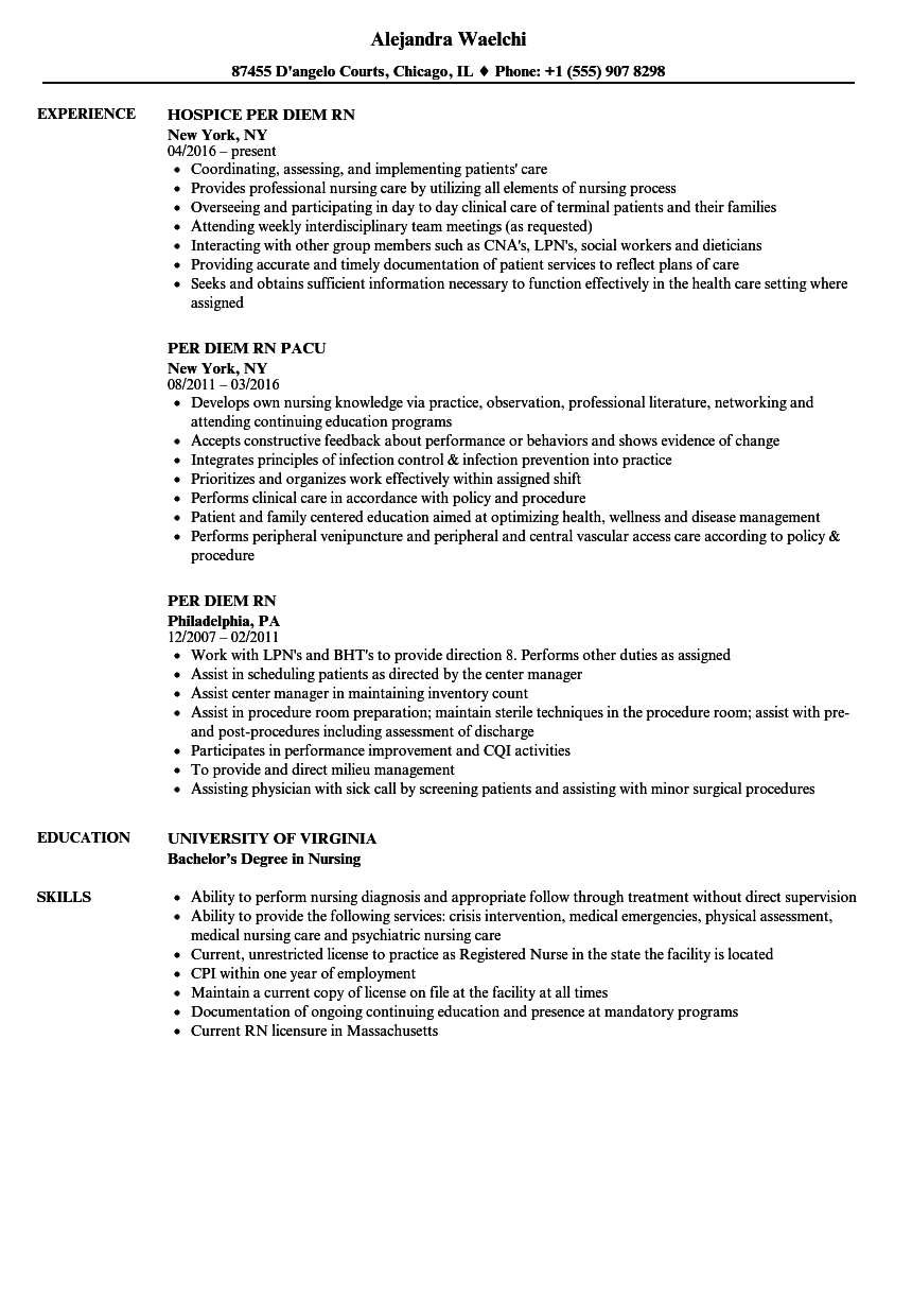 Per Diem Rn Resume Samples Velvet Jobs