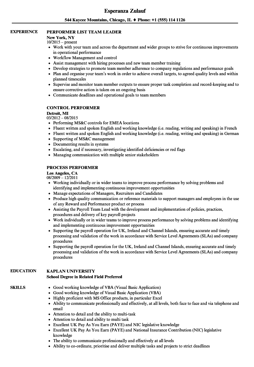 Performer Resume Samples Velvet Jobs